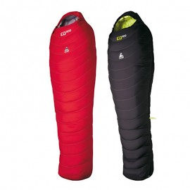 Sleeping bag, Camp Safety.